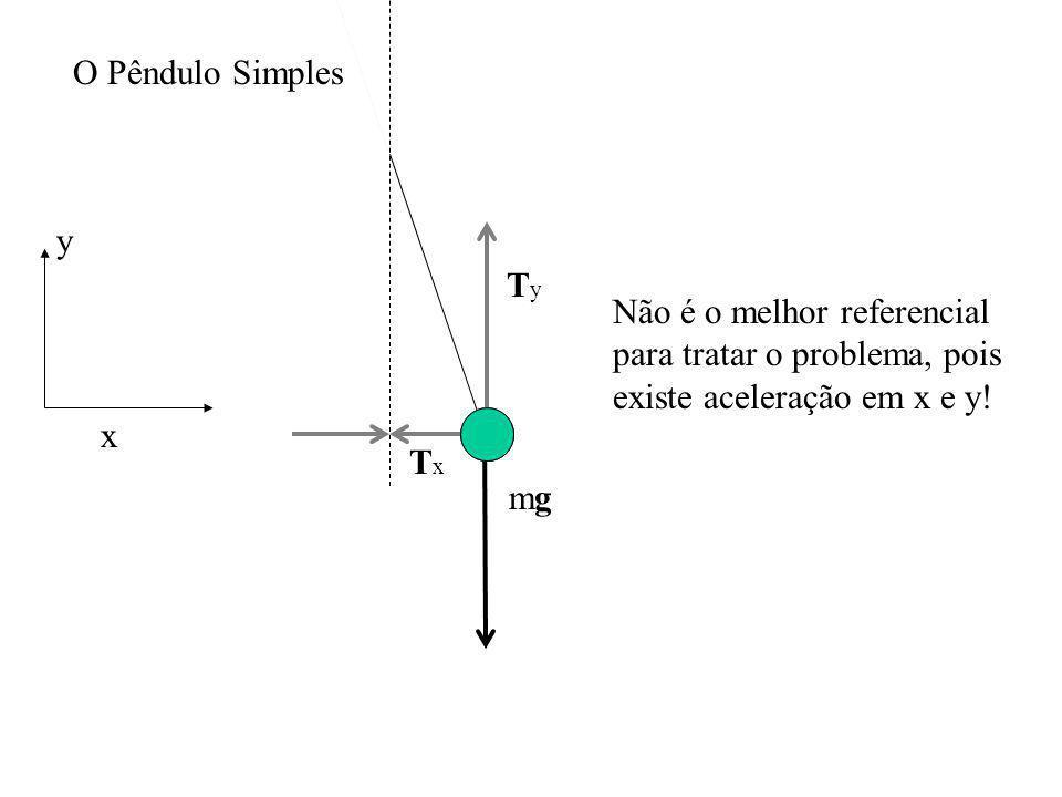 O Pêndulo Simples mgmg TxTx TyTy Não é o melhor referencial para tratar o problema, pois existe aceleração em x e y! x y