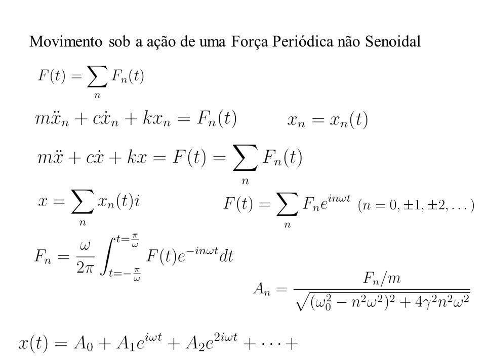 Movimento sob a ação de uma Força Periódica não Senoidal