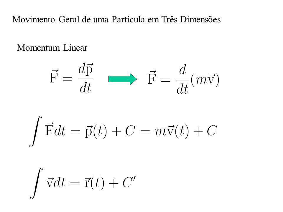 Movimento Geral de uma Partícula em Três Dimensões Momentum Linear