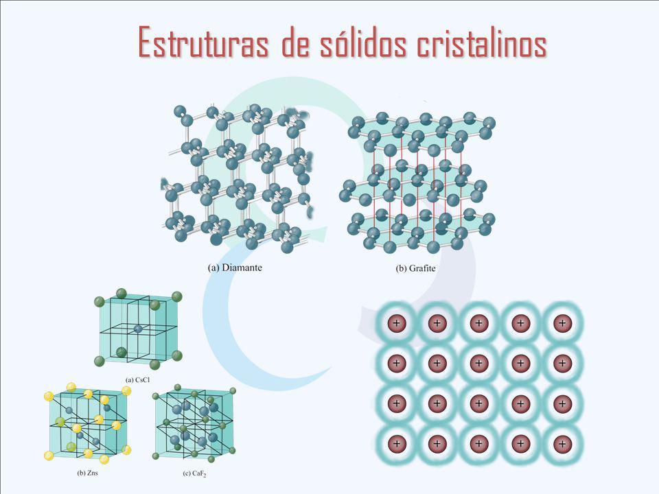 Estruturas de sólidos cristalinos Estruturas de sólidos cristalinos