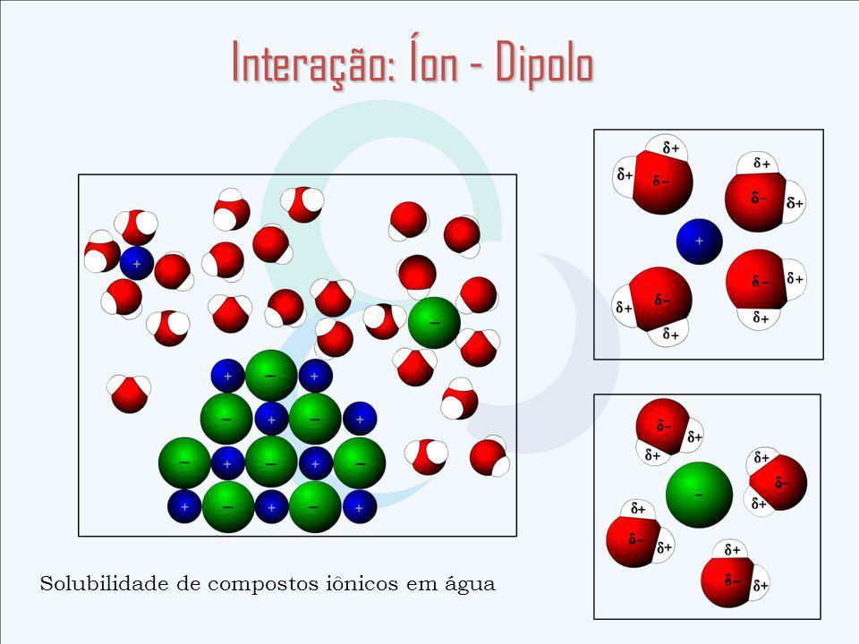Interação: Íon - Dipolo Solubilidade de compostos iônicos em água