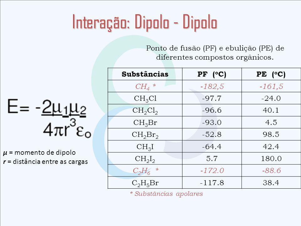 Interação: Dipolo - Dipolo μ = momento de dipolo r = distância entre as cargas Ponto de fusão (PF) e ebulição (PE) de diferentes compostos orgânicos.