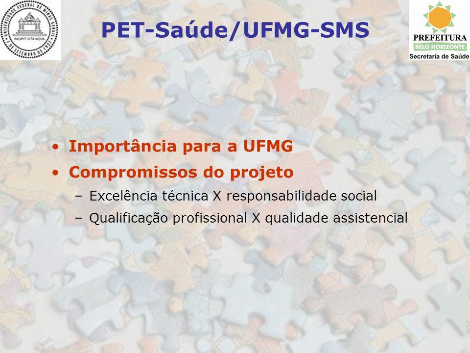 PET-Saúde/UFMG-SMS Importância para a UFMG Compromissos do projeto –Excelência técnica X responsabilidade social –Qualificação profissional X qualidad