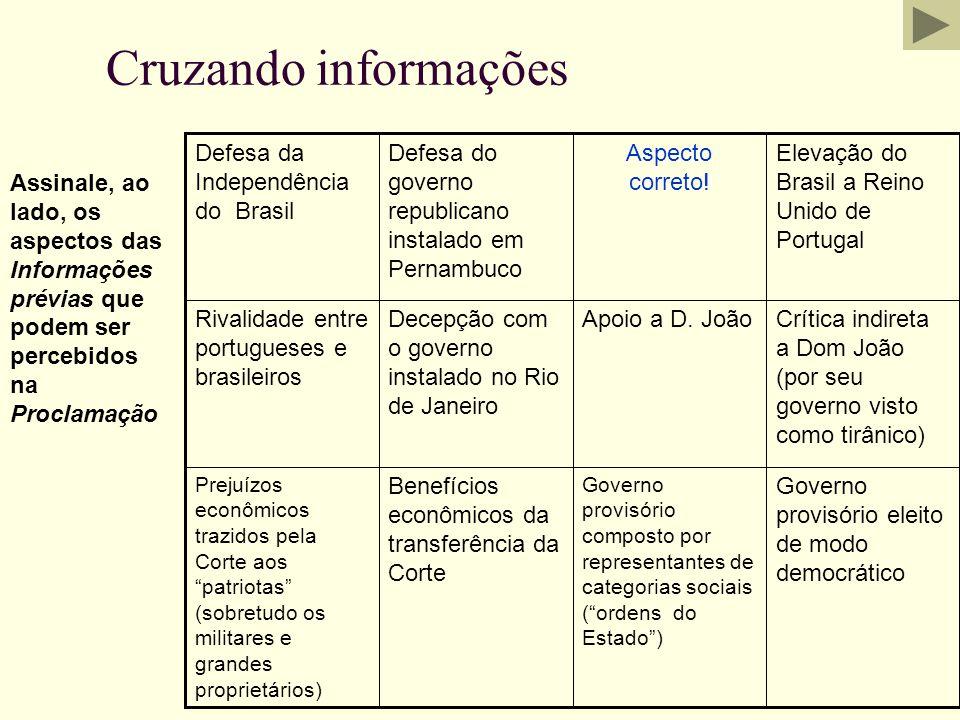 Cruzando informações Assinale, ao lado, os aspectos das Informações prévias que podem ser percebidos na Proclamação Governo provisório eleito de modo