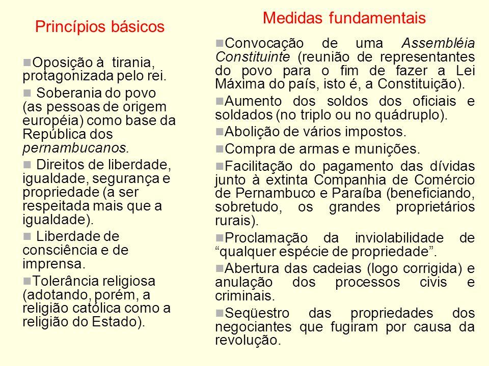 Princípios básicos Oposição à tirania, protagonizada pelo rei. Soberania do povo (as pessoas de origem européia) como base da República dos pernambuca