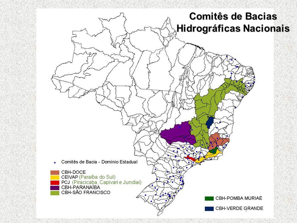 Comitês de Bacias Hidrográficas Nacionais (Paraíba do Sul) (Piracicaba, Capivari e Jundiaí)