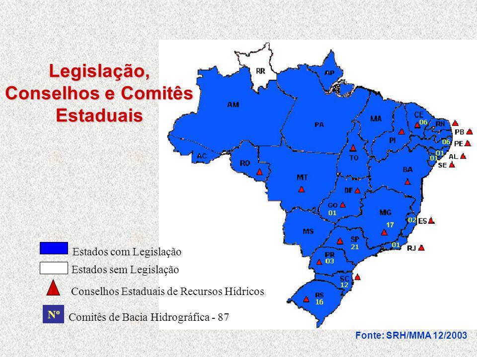 Estados com Legislação Estados sem Legislação Conselhos Estaduais de Recursos Hídricos Nº Comitês de Bacia Hidrográfica - 87 Legislação, Conselhos e C
