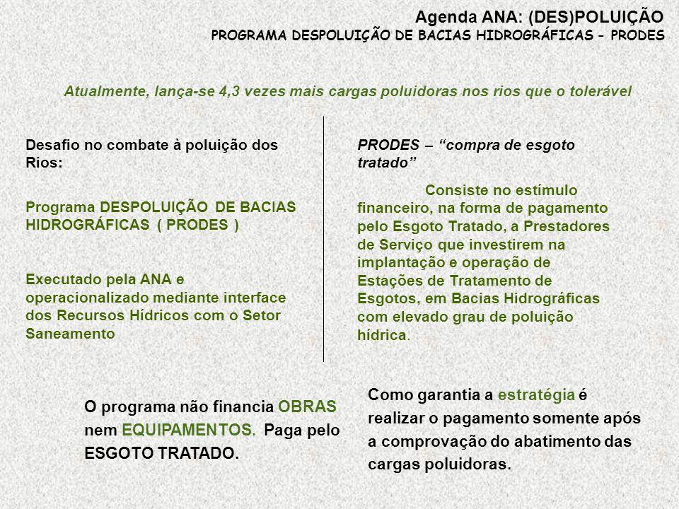 Agenda ANA: (DES)POLUIÇÃO PROGRAMA DESPOLUIÇÃO DE BACIAS HIDROGRÁFICAS - PRODES Atualmente, lança-se 4,3 vezes mais cargas poluidoras nos rios que o t