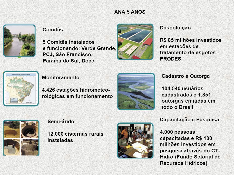 Despoluição R$ 85 milhões investidos em estações de tratamento de esgotos PRODES ANA 5 ANOS Comitês 5 Comitês instalados e funcionando: Verde Grande,