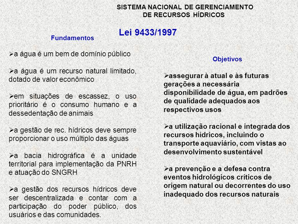 SISTEMA NACIONAL DE GERENCIAMENTO DE RECURSOS HÍDRICOS Lei 9433/1997 Fundamentos a água é um bem de domínio público a água é um recurso natural limita