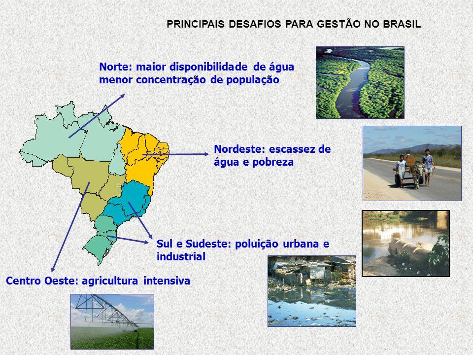 PRINCIPAIS DESAFIOS PARA GESTÃO NO BRASIL Norte: maior disponibilidade de água menor concentração de população Nordeste: escassez de água e pobreza Su