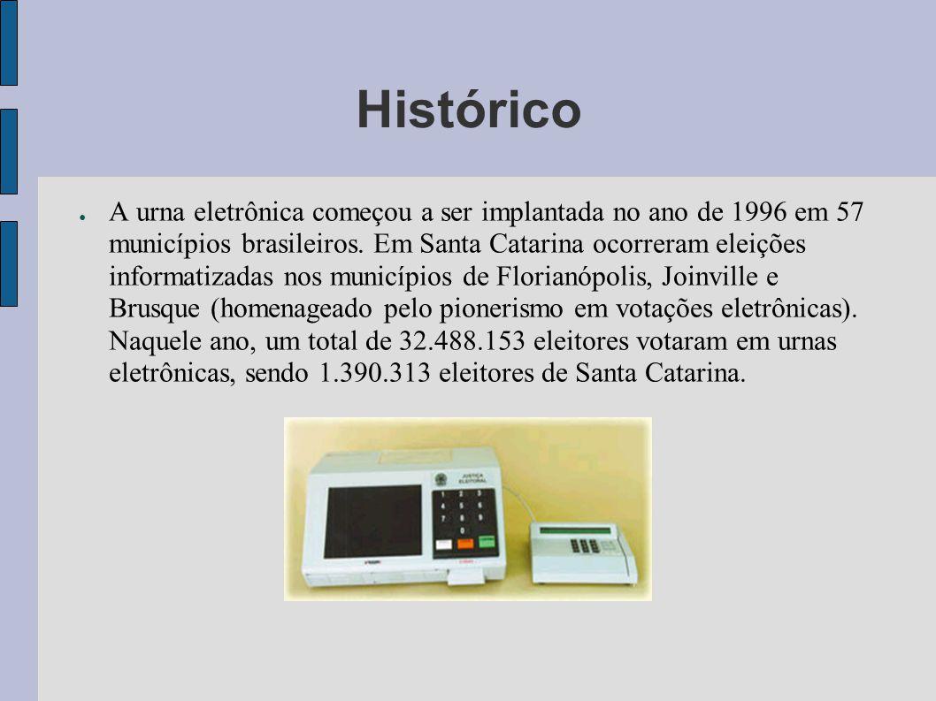 Histórico A urna eletrônica começou a ser implantada no ano de 1996 em 57 municípios brasileiros. Em Santa Catarina ocorreram eleições informatizadas