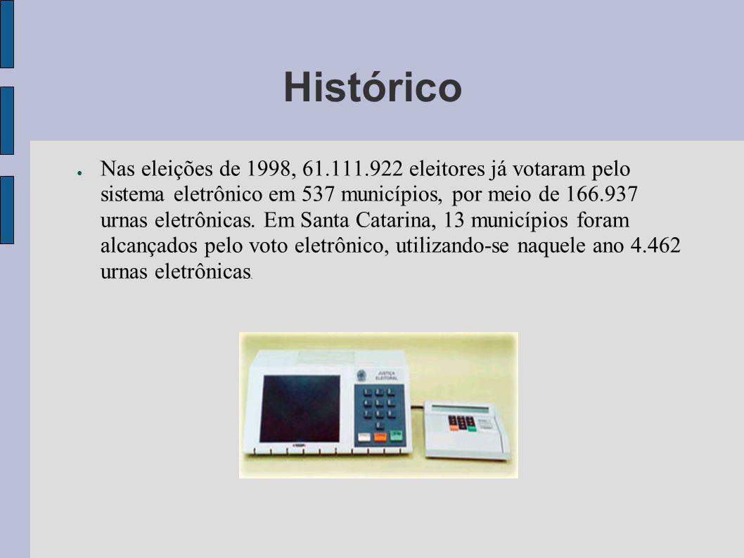 Histórico Já no ano 2000, 100% do eleitorado brasileiro utilizou-se da urna eletrônica para a votação, totalizando 353.737 equipamentos no Brasil e 14.342 urnas eletrônicas em nosso Estado.