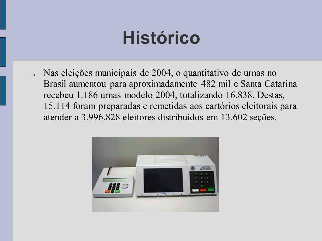 Histórico Nas eleições municipais de 2004, o quantitativo de urnas no Brasil aumentou para aproximadamente 482 mil e Santa Catarina recebeu 1.186 urna