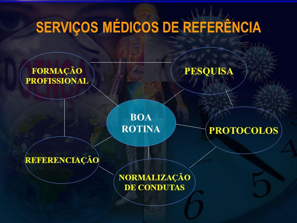SERVIÇOS MÉDICOS DE REFERÊNCIA BOA ROTINA FORMAÇÃO PROFISSIONAL REFERENCIAÇÃO NORMALIZAÇÃO DE CONDUTAS PROTOCOLOS PESQUISA
