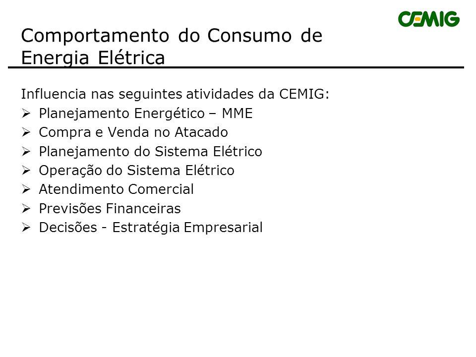 Pesquisa: Explicação do Comportamento do Consumo de Energia Elétrica nas Diversas Classes de Clientes