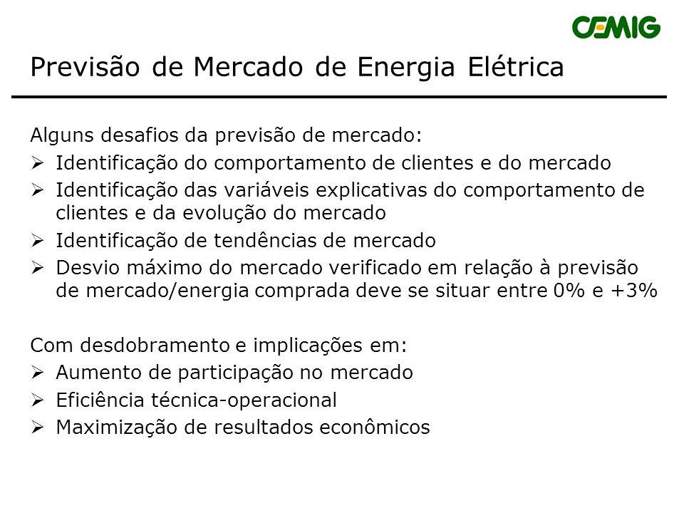 Mercado de Energia Elétrica Consumo de energia elétrica é afetado por vários aspectos, como: Comportamento da Economia Internacional Nacional Estadual