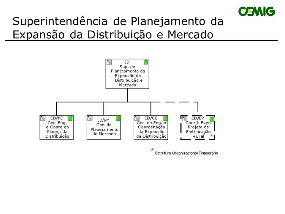Superintendência de Planejamento da Expansão da Distribuição e Mercado