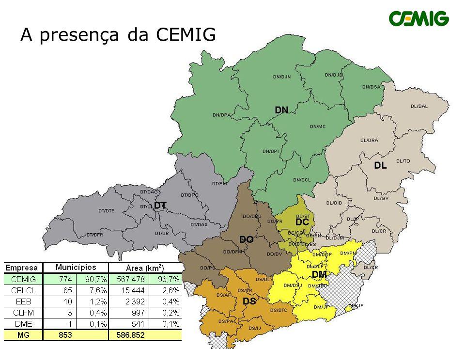 Consumo Residencial x Renda Fonte: Dados BC e Cemig