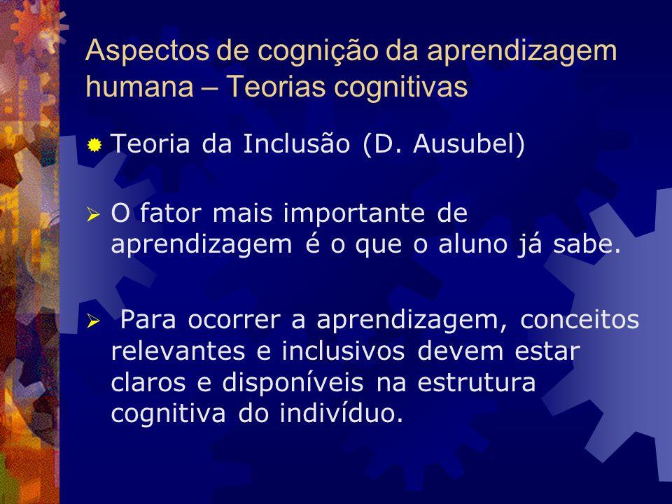 Aspectos de cognição da aprendizagem humana – Teorias cognitivas Teoria da Inclusão (D. Ausubel) O fator mais importante de aprendizagem é o que o alu