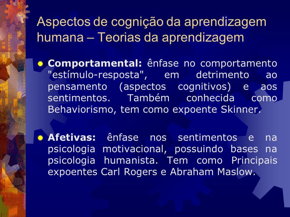 Aspectos de cognição da aprendizagem humana – Links interessantes http://www.funderstanding.com http://www.nce.ufrj.br