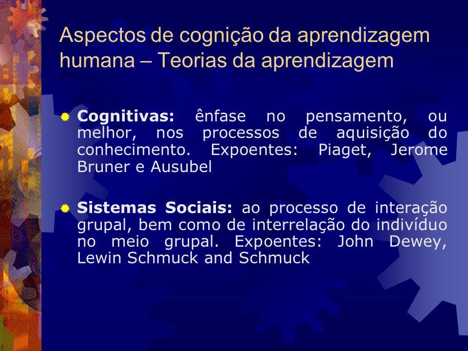 Aspectos de cognição da aprendizagem humana – Teorias da aprendizagem Cognitivas: ênfase no pensamento, ou melhor, nos processos de aquisição do conhe