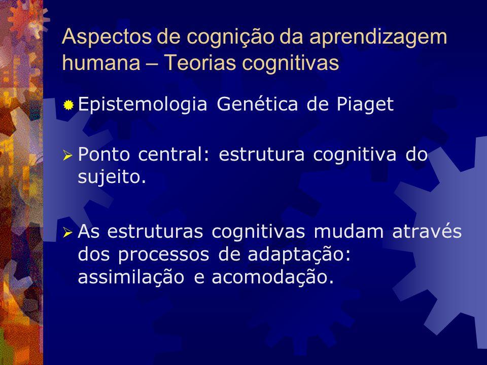 Aspectos de cognição da aprendizagem humana – Teorias cognitivas Epistemologia Genética de Piaget A assimilação envolve a interpretação de eventos em termos de estruturas cognitivas existentes.