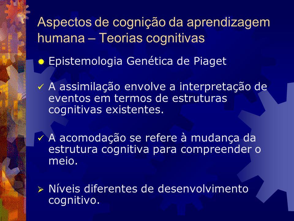 Aspectos de cognição da aprendizagem humana – Teorias cognitivas Epistemologia Genética de Piaget A assimilação envolve a interpretação de eventos em