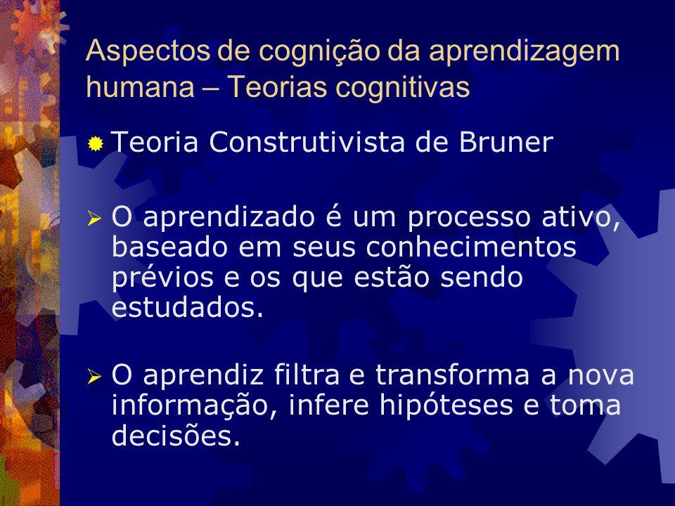 Aspectos de cognição da aprendizagem humana – Teorias cognitivas Teoria Construtivista de Bruner Aprendiz é participante ativo no processo de aquisição de conhecimento.