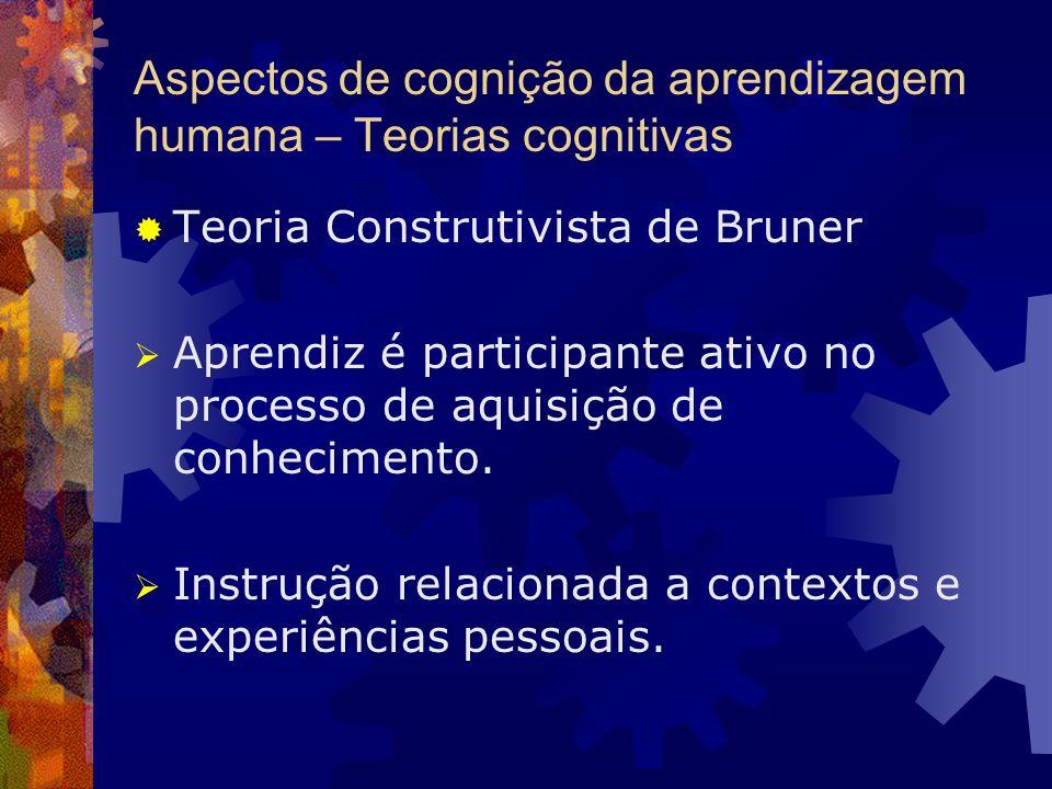 Aspectos de cognição da aprendizagem humana – Teorias cognitivas Teoria Construtivista de Bruner Aprendiz é participante ativo no processo de aquisiçã