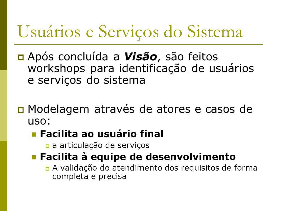 Usuários e Serviços do Sistema Após concluída a Visão, são feitos workshops para identificação de usuários e serviços do sistema Modelagem através de