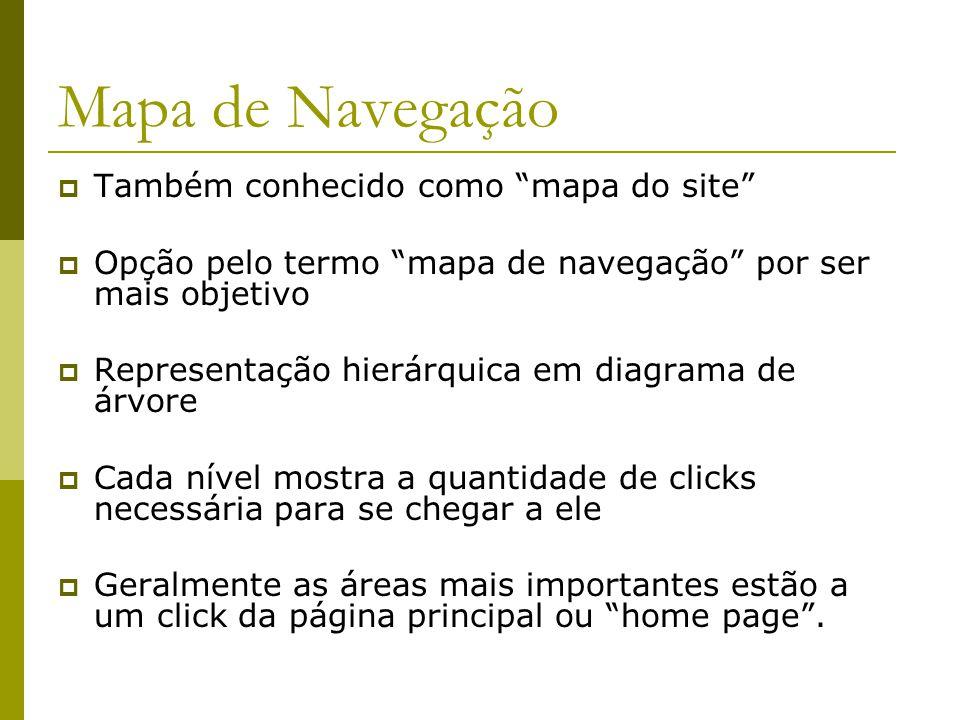 Mapa de Navegação Também conhecido como mapa do site Opção pelo termo mapa de navegação por ser mais objetivo Representação hierárquica em diagrama de
