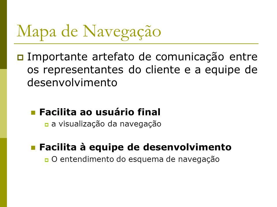 Mapa de Navegação Importante artefato de comunicação entre os representantes do cliente e a equipe de desenvolvimento Facilita ao usuário final a visu