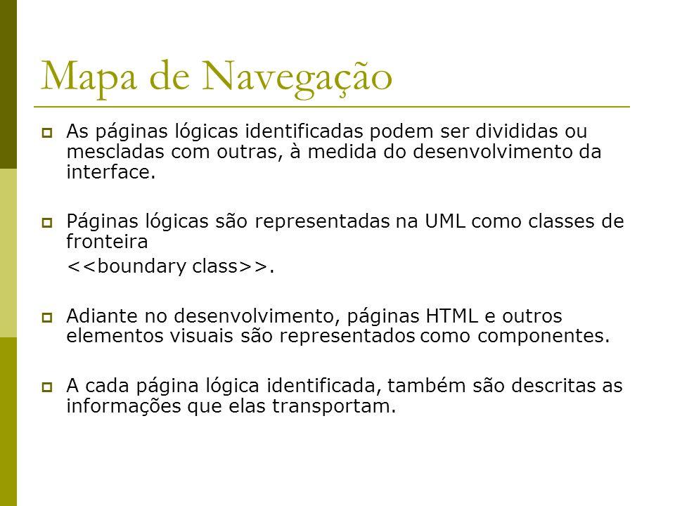 Mapa de Navegação As páginas lógicas identificadas podem ser divididas ou mescladas com outras, à medida do desenvolvimento da interface. Páginas lógi