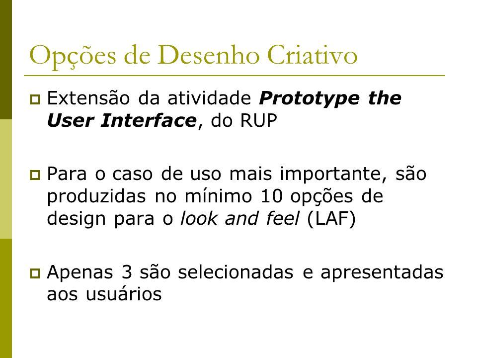Opções de Desenho Criativo Extensão da atividade Prototype the User Interface, do RUP Para o caso de uso mais importante, são produzidas no mínimo 10