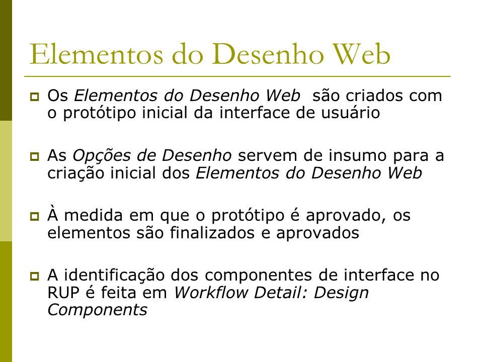 Elementos do Desenho Web Os Elementos do Desenho Web são criados com o protótipo inicial da interface de usuário As Opções de Desenho servem de insumo