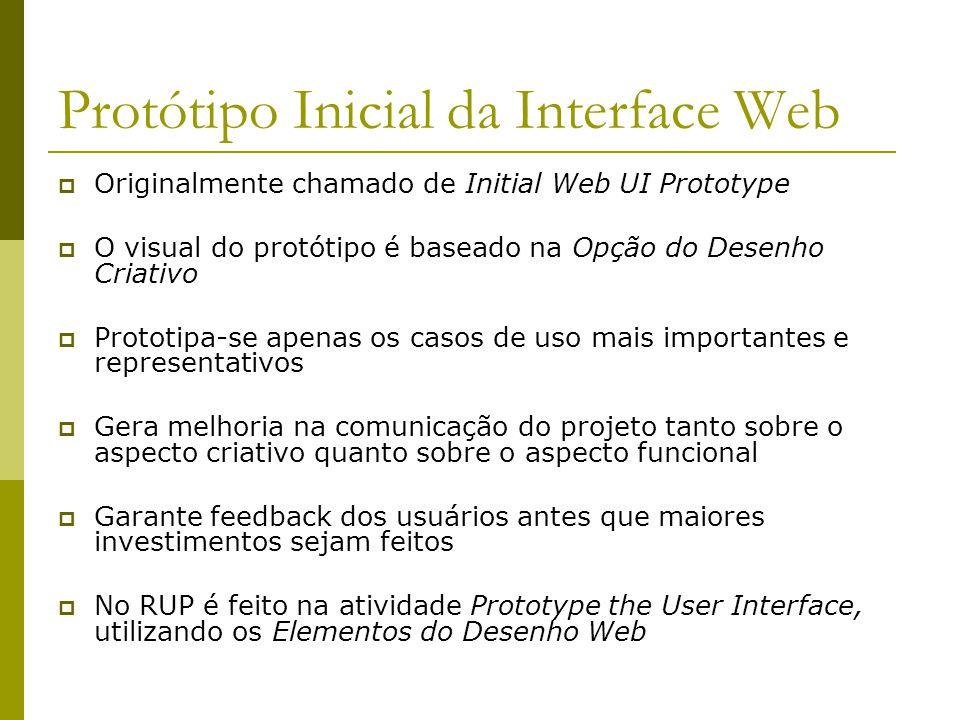 Protótipo Inicial da Interface Web Originalmente chamado de Initial Web UI Prototype O visual do protótipo é baseado na Opção do Desenho Criativo Prot
