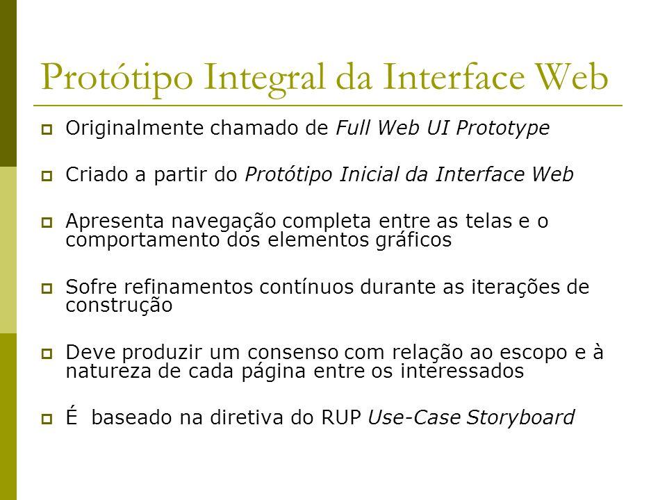 Protótipo Integral da Interface Web Originalmente chamado de Full Web UI Prototype Criado a partir do Protótipo Inicial da Interface Web Apresenta nav