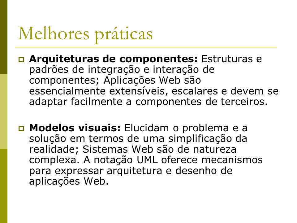 Melhores práticas Arquiteturas de componentes: Estruturas e padrões de integração e interação de componentes; Aplicações Web são essencialmente extens