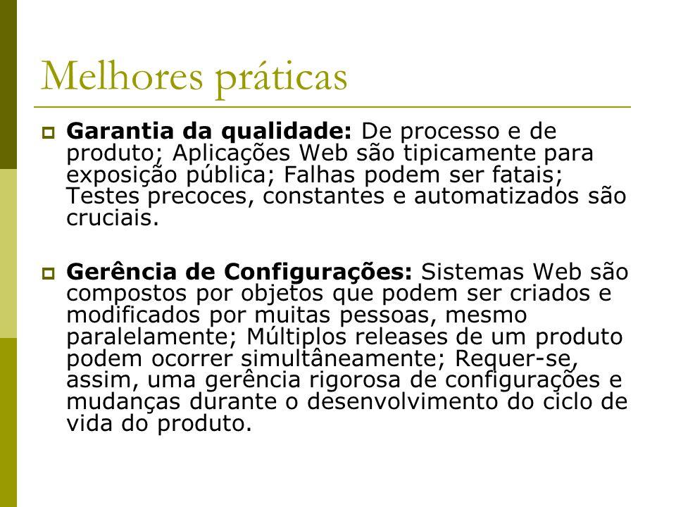 Melhores práticas Garantia da qualidade: De processo e de produto; Aplicações Web são tipicamente para exposição pública; Falhas podem ser fatais; Tes