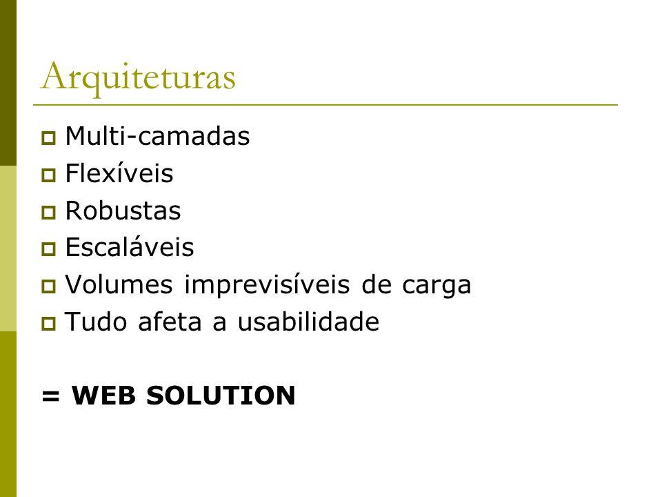 Arquiteturas Multi-camadas Flexíveis Robustas Escaláveis Volumes imprevisíveis de carga Tudo afeta a usabilidade = WEB SOLUTION