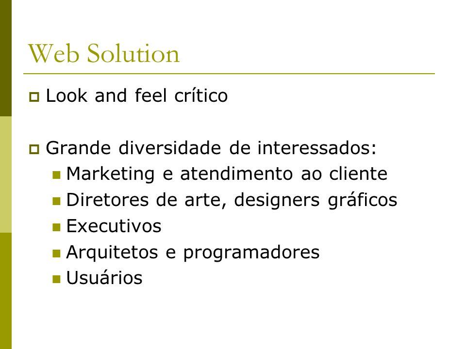 Web Solution Look and feel crítico Grande diversidade de interessados: Marketing e atendimento ao cliente Diretores de arte, designers gráficos Execut