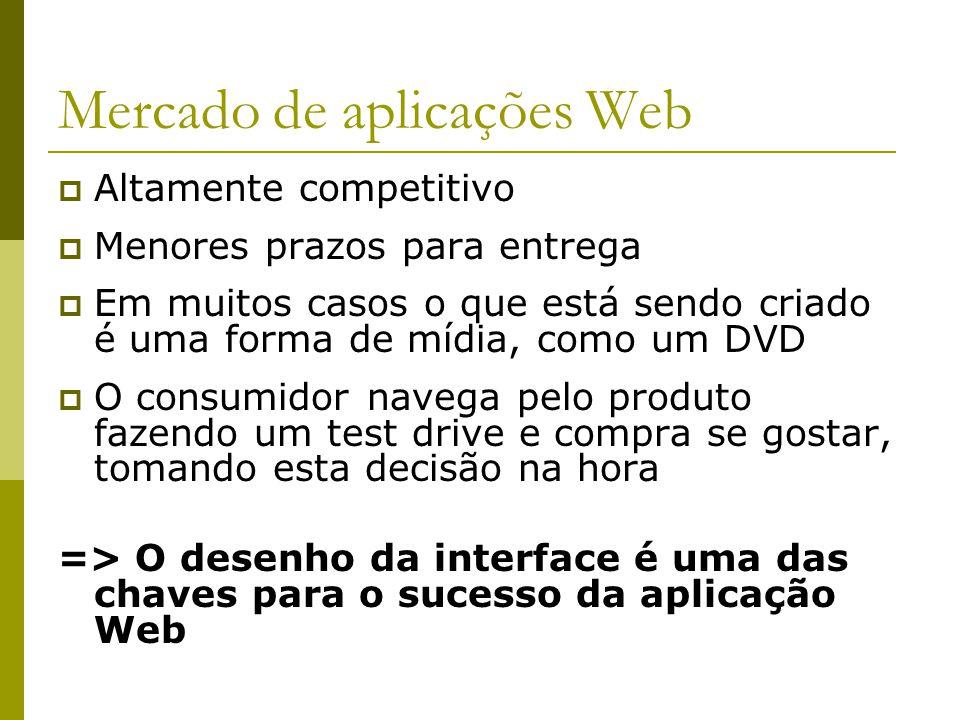 Mercado de aplicações Web Altamente competitivo Menores prazos para entrega Em muitos casos o que está sendo criado é uma forma de mídia, como um DVD