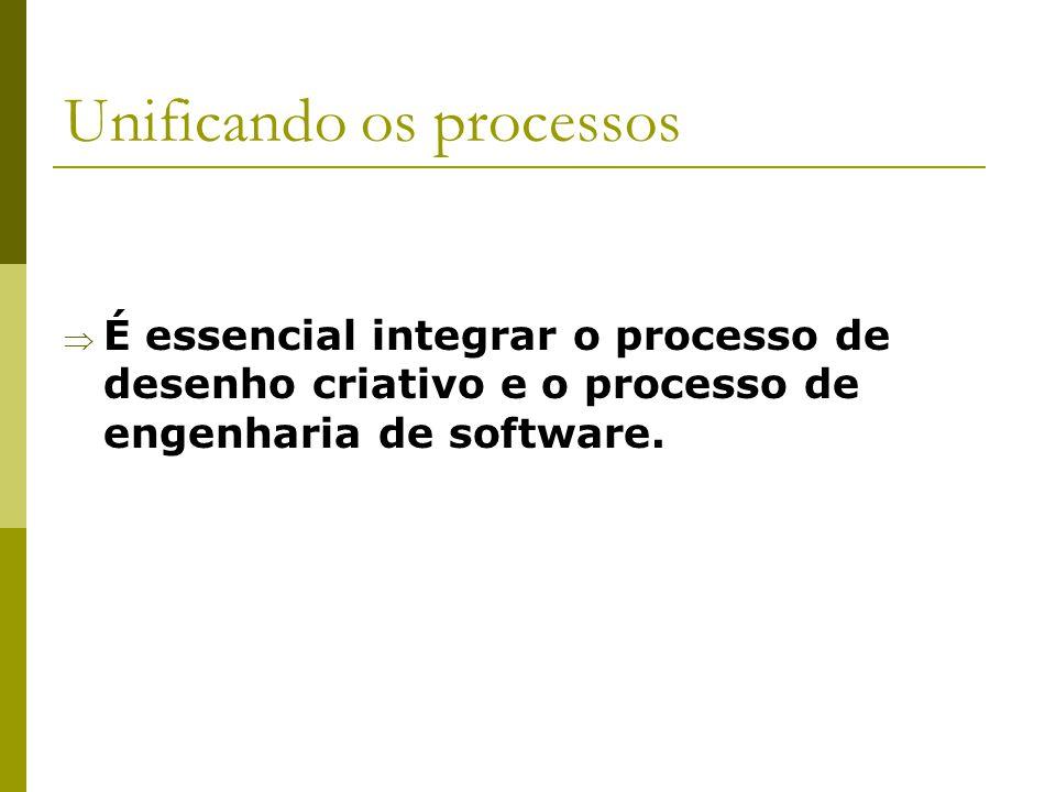 Unificando os processos É essencial integrar o processo de desenho criativo e o processo de engenharia de software.