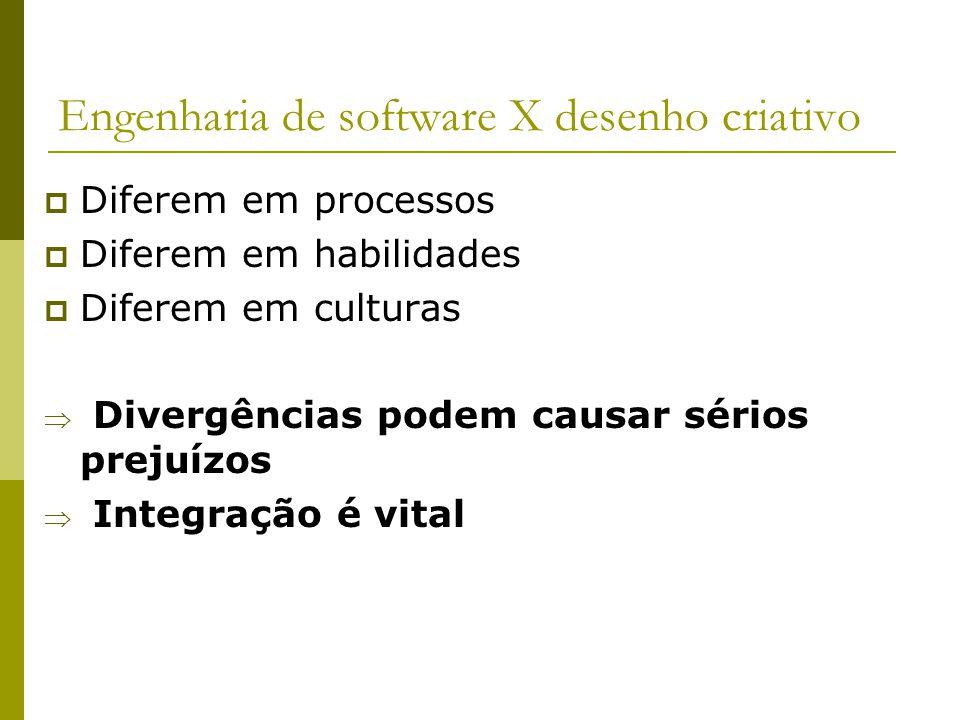 Engenharia de software X desenho criativo Diferem em processos Diferem em habilidades Diferem em culturas Divergências podem causar sérios prejuízos I