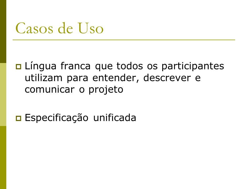 Casos de Uso Língua franca que todos os participantes utilizam para entender, descrever e comunicar o projeto Especificação unificada