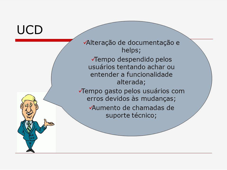UCD Alteração de documentação e helps; Tempo despendido pelos usuários tentando achar ou entender a funcionalidade alterada; Tempo gasto pelos usuário