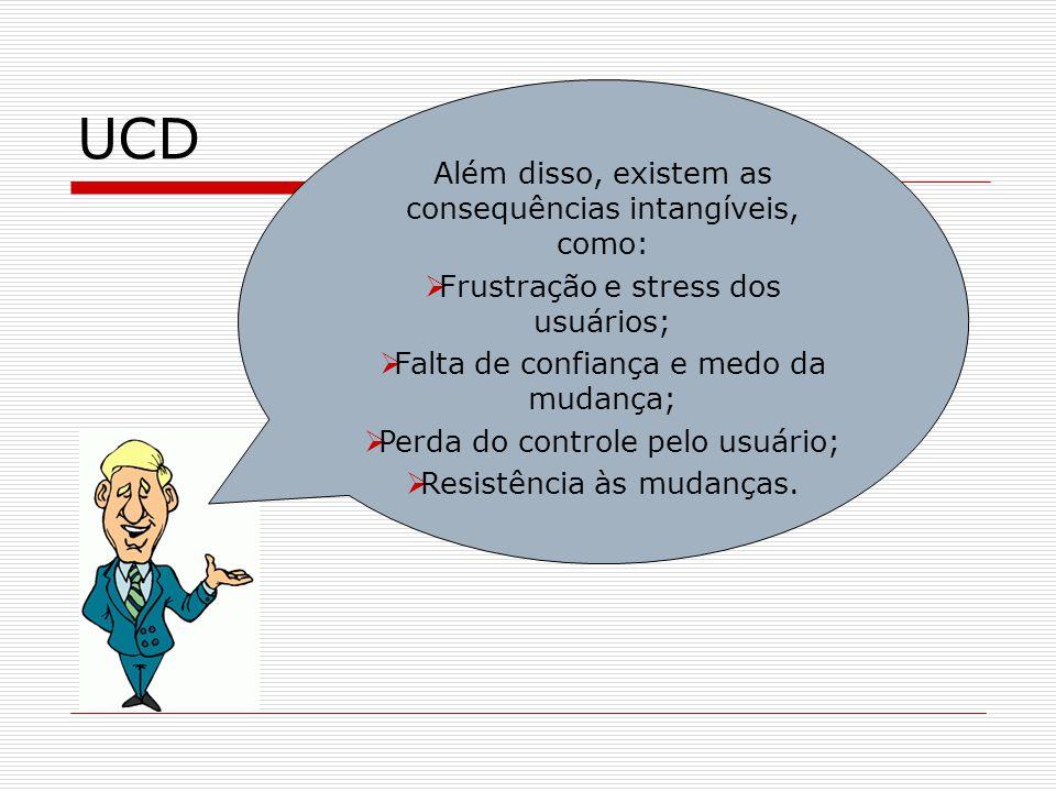 UCD Além disso, existem as consequências intangíveis, como: Frustração e stress dos usuários; Falta de confiança e medo da mudança; Perda do controle