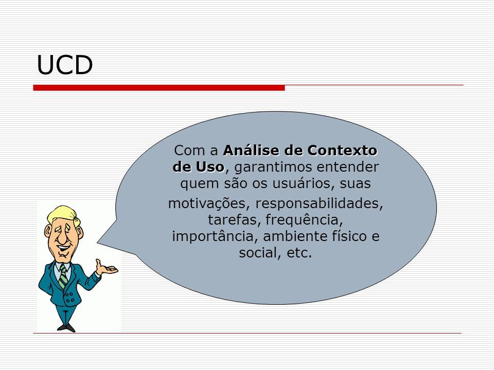 UCD Análise de Contexto de Uso Com a Análise de Contexto de Uso, garantimos entender quem são os usuários, suas motivações, responsabilidades, tarefas