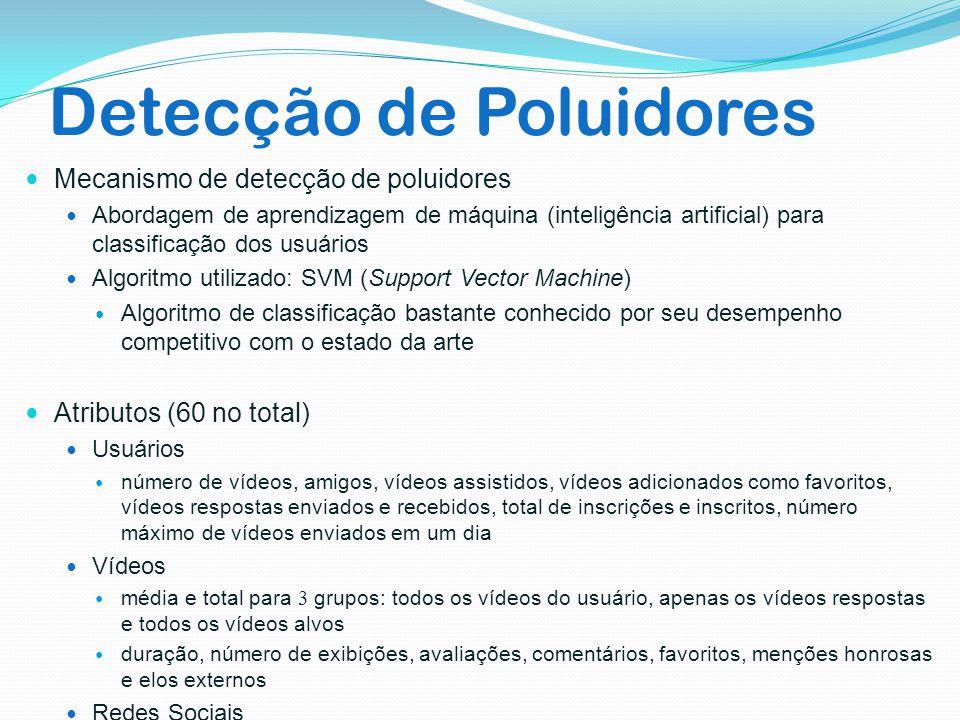 Detecção de Poluidores Mecanismo de detecção de poluidores Abordagem de aprendizagem de máquina (inteligência artificial) para classificação dos usuár